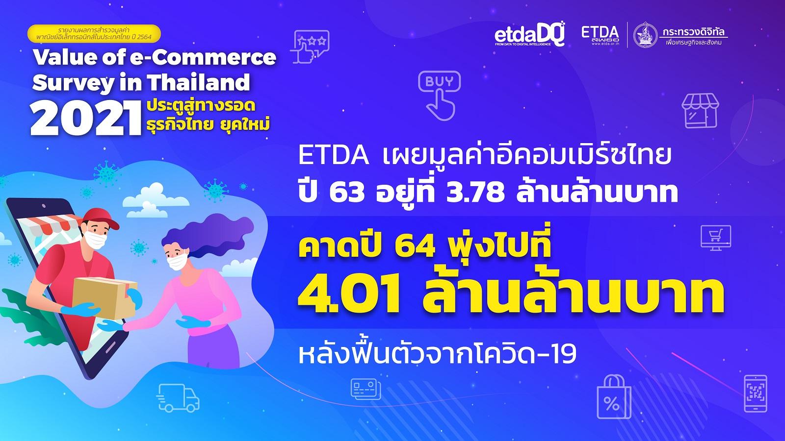 ETDA เผยมูลค่าอีคอมเมิร์ซไทยปี 63 อยู่ที่ 3.78 ล้านล้านบาทคาดปี 64 พุ่งไปที่ 4.01 ล้านล้านบาท